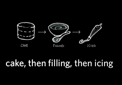 cake-filling-and-icing