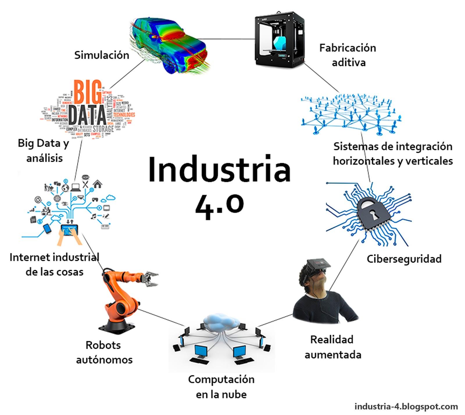 pilares_industria_4.0